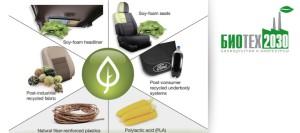 Биопластики:  не угроза, а необходимая альтернатива