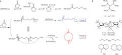Новый тип биопластика противоречит законам химии