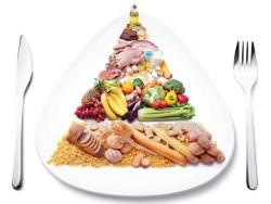 25-26 октября 2017 года ⇒ первая международная научно-практическая конференция «Функциональные продукты питания: технологии, производство, потребление»
