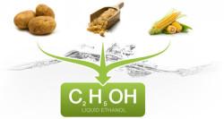 Законопроект по биоэтанолу