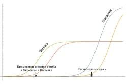 Генетик Павел Волчков: «Генная инженерия уже мощнейшее экономическое оружие. Вся пища, что мы едим, производится четырьмя компаниями»