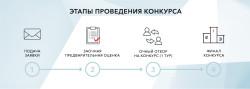 Открытый конкурс инноваций АК «АЛРОСА»