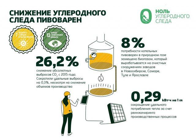 zero_infographics_page-0001-640x452